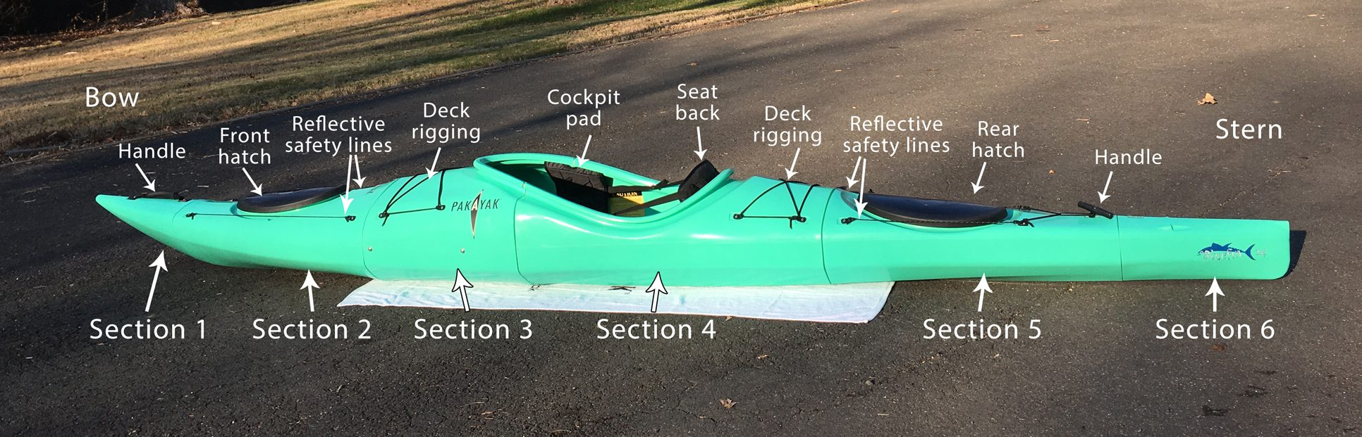 get to know your kayak